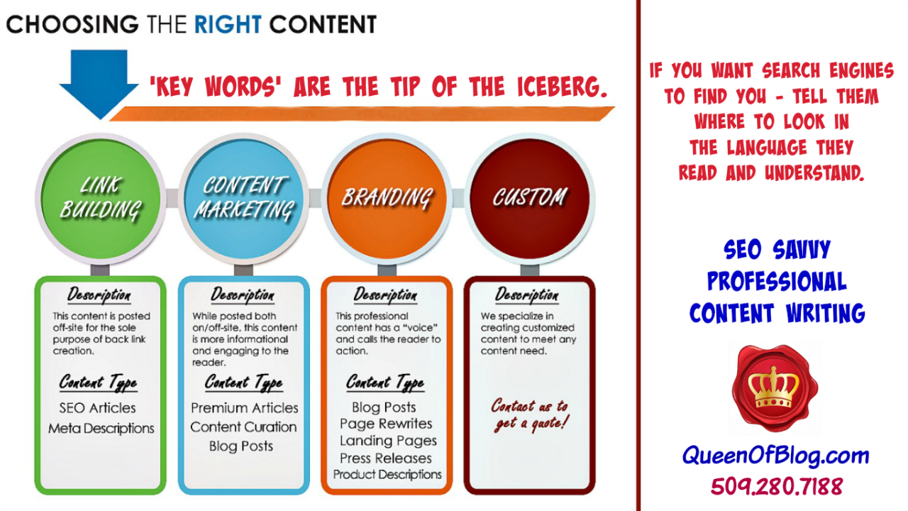 choosing the right content writing that is seo savvy