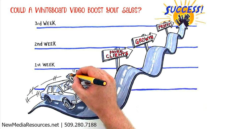 whiteboard animated video quick draw video