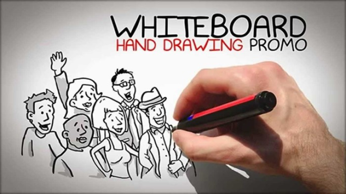 scribing video whiteboard video production